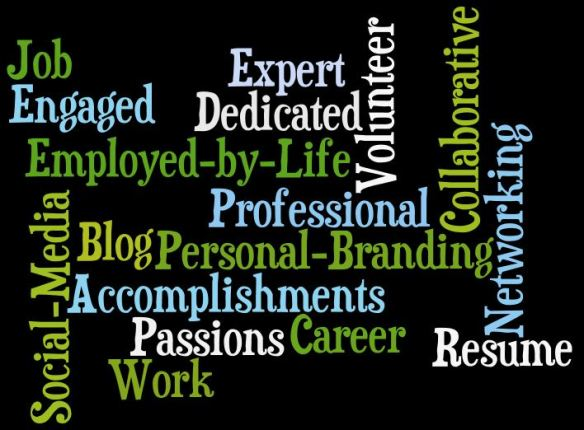 Career Management Word Cloud